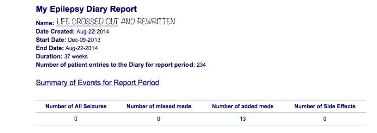 Epilepsy Diary Report